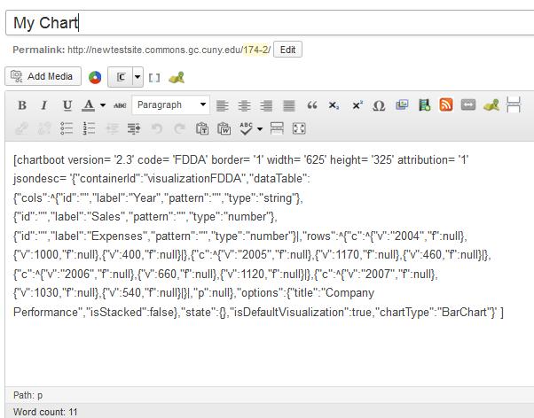 chartboot shortcode